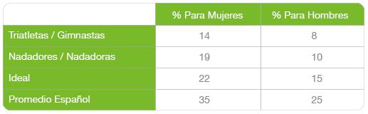 tabla-promedio-enerzona