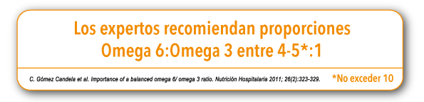 Omega6_omega3