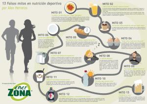 mitos deporte infografía enerzona